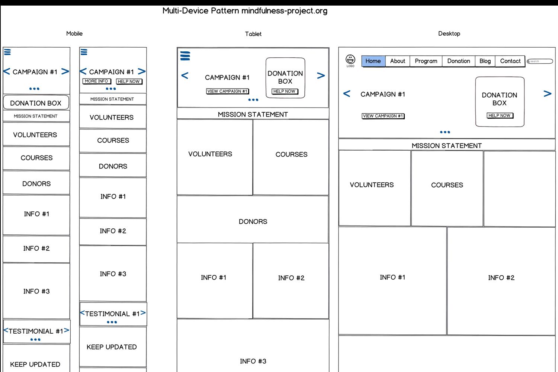 responsive design pattern